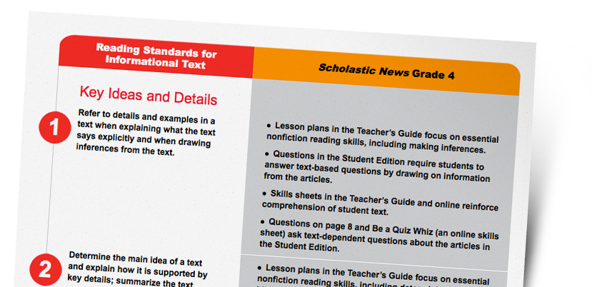 Scholastic news edition 4 current nonfiction for grade 4 tdi desktop image fandeluxe Images