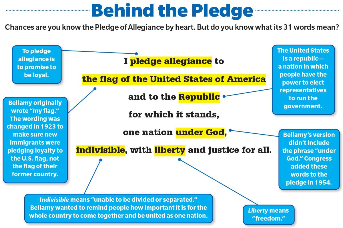pledge of allegiance worksheet the best and most comprehensive worksheets. Black Bedroom Furniture Sets. Home Design Ideas